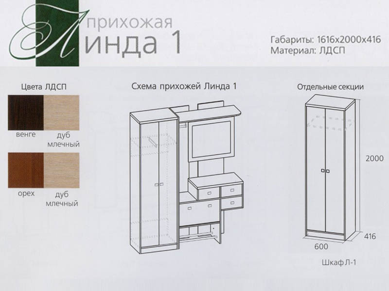 Шкаф прихожая своими руками чертежи описание 96